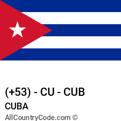 Cuba Country and phone Codes : +53, CU, CUB