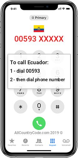 Ecuador 593 Country Code EC ECU