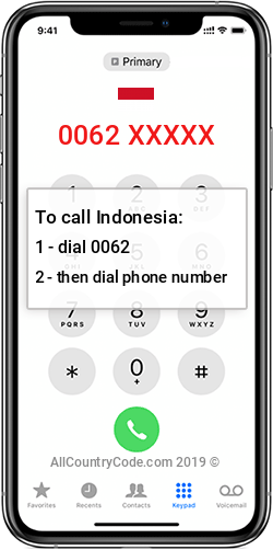 Indonesia 62 Country Code ID IDN