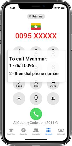 Myanmar 95 Country Code MM MMR