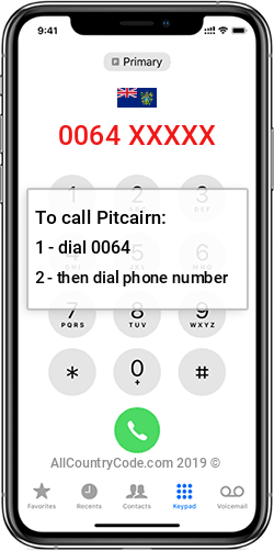 Pitcairn 64 Country Code PN PCN