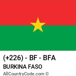 Burkina Faso Country and phone Codes : +226, BF, BFA
