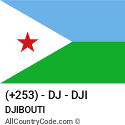 Djibouti Country and phone Codes : +253, DJ, DJI