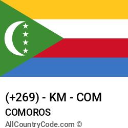 Comoros Country and phone Codes : +269, KM, COM