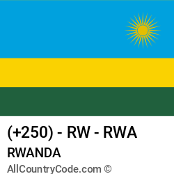 Rwanda Country and phone Codes : +250, RW, RWA