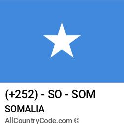Somalia Country and phone Codes : +252, SO, SOM