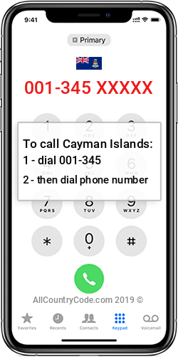 Cayman Islands 1-345 Country Code KY CYM