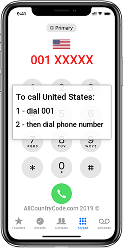 United States 1 Country Code US USA